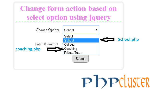 Change form action using jquery