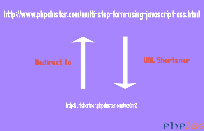 How to Create URL Shortener Tool With PHP