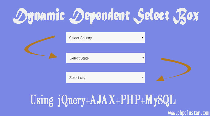 Dynamic Dependent Select Box Using jQuery and Ajax in PHP