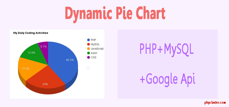 Create Dynamic Pie Chart in PHP with MySQL Using Google API